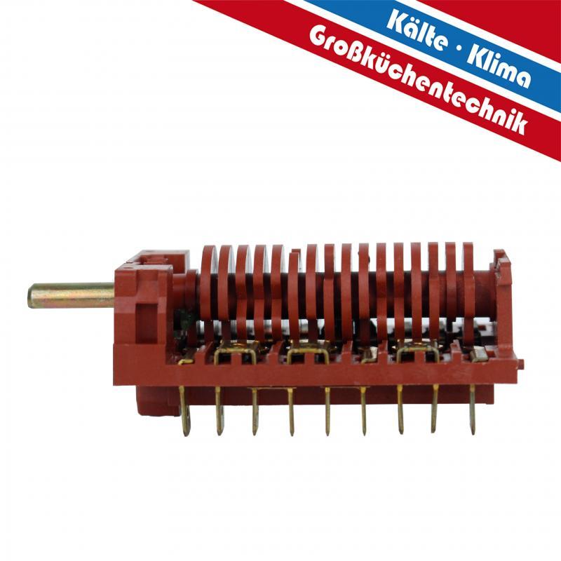 Betriebsartenschalter CPC-Linie CD